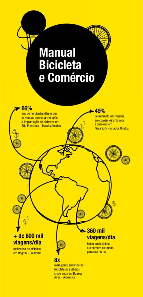 ManualBicicletaEComercio_Web